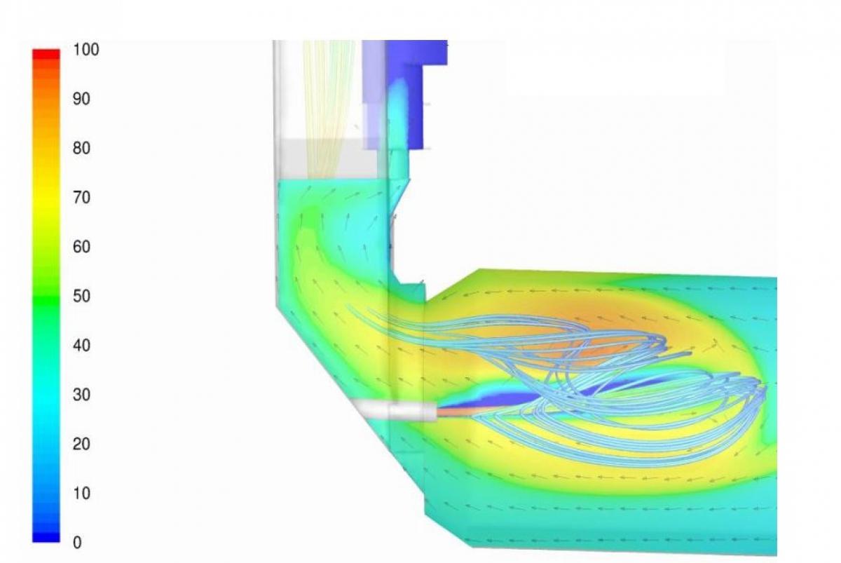 CFD Simulation