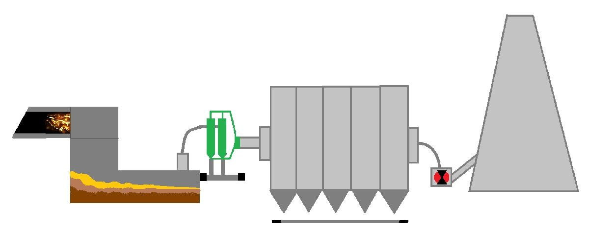 Dedusting